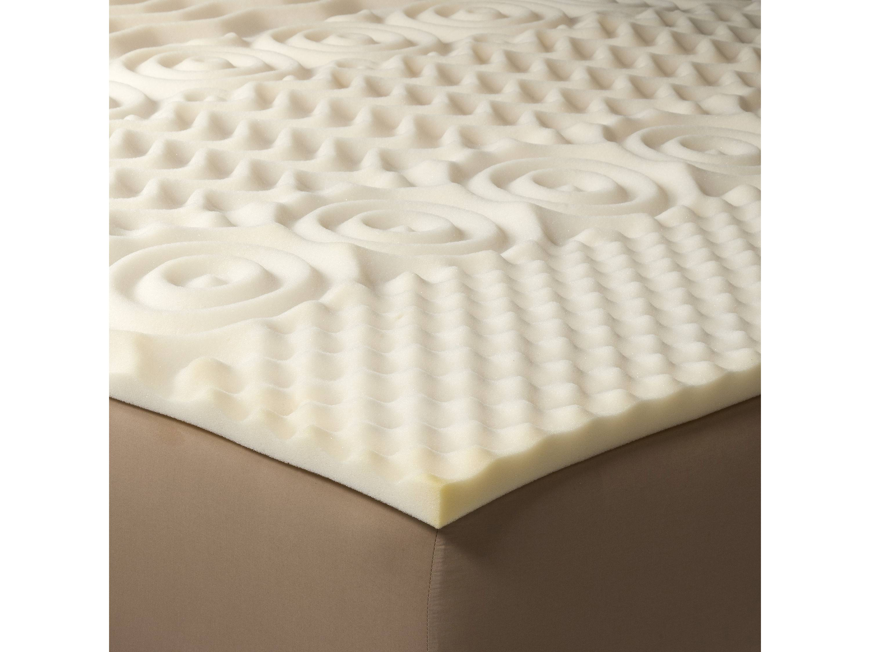 toppers isotonic foam topper review zone memory structure mattress